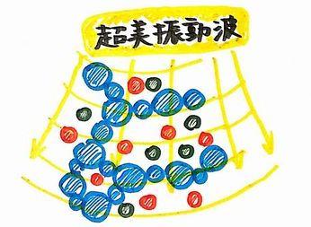 超美振動-水分子②